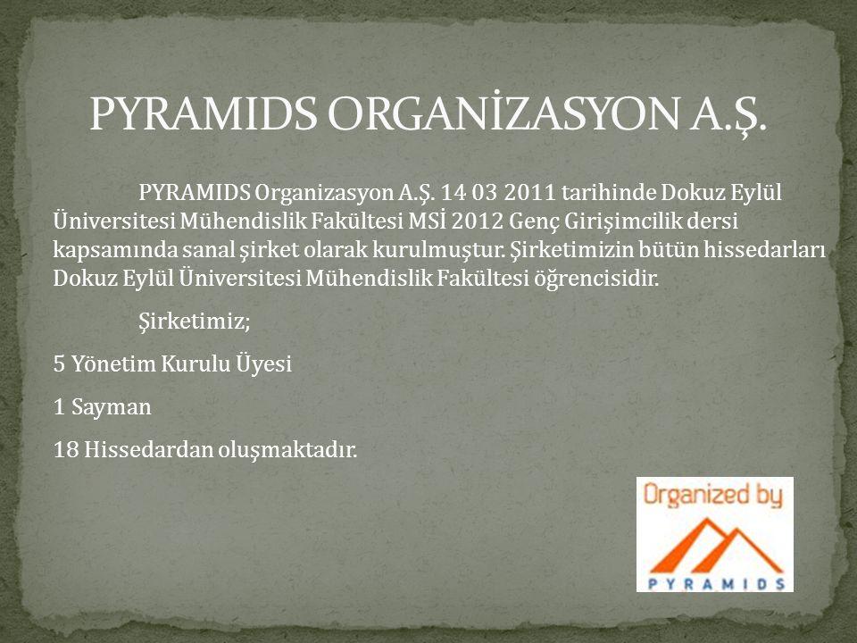 PYRAMIDS Organizasyon A.Ş. 14 03 2011 tarihinde Dokuz Eylül Üniversitesi Mühendislik Fakültesi MSİ 2012 Genç Girişimcilik dersi kapsamında sanal şirke