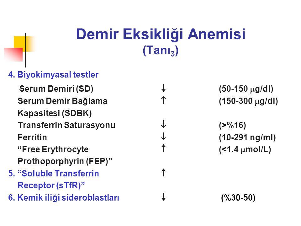 Demir Eksikliği Anemisi (Tanı 3 ) 4. Biyokimyasal testler Serum Demiri (SD)  (50-150  g/dl) Serum Demir Bağlama  (150-300  g/dl) Kapasitesi (SDBK)