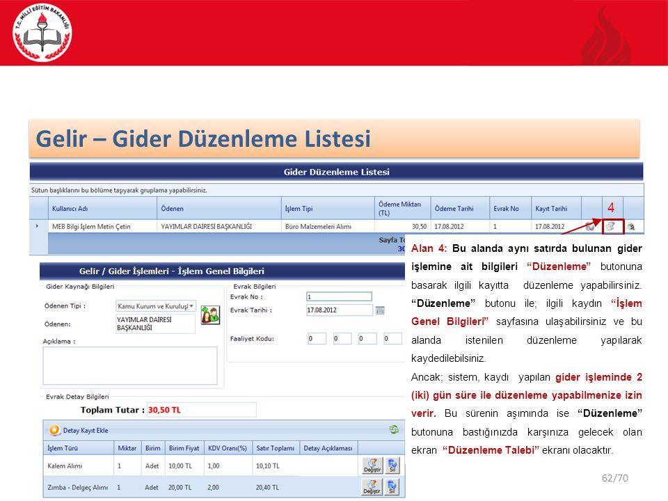 62/70 Gelir – Gider Düzenleme Listesi 4 Alan 4: Bu alanda aynı satırda bulunan gider işlemine ait bilgileri Düzenleme butonuna basarak ilgili kayıtta düzenleme yapabilirsiniz.