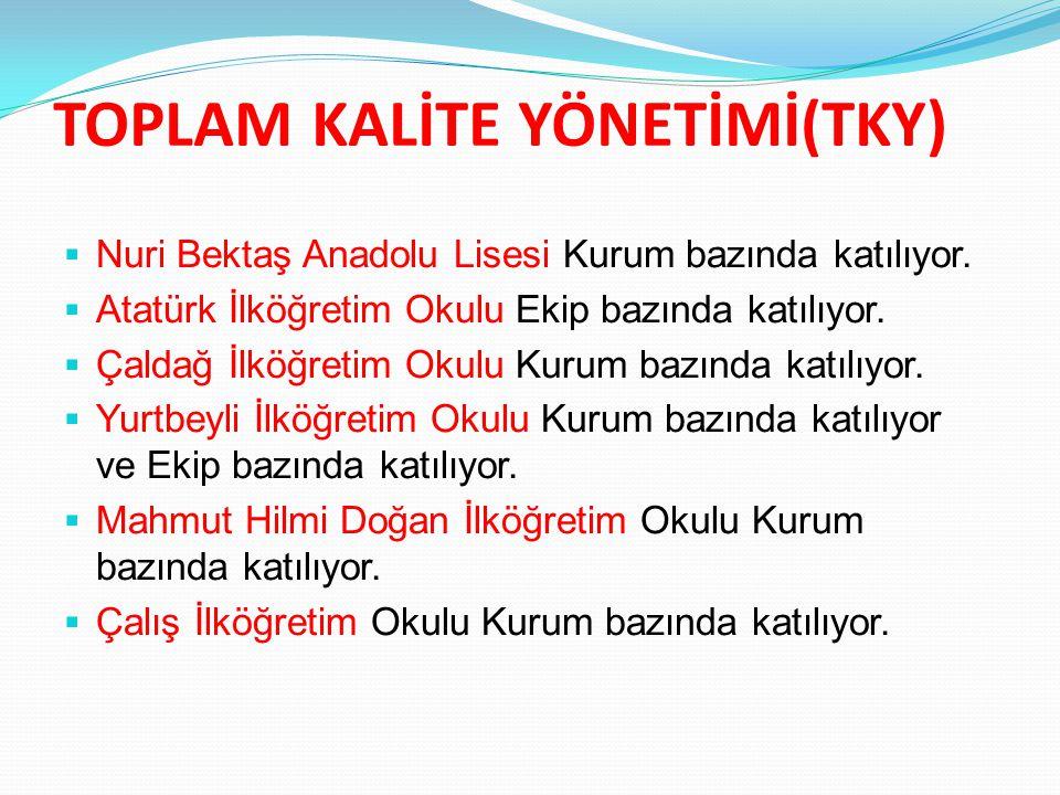 TOPLAM KALİTE YÖNETİMİ(TKY)  Nuri Bektaş Anadolu Lisesi Kurum bazında katılıyor.  Atatürk İlköğretim Okulu Ekip bazında katılıyor.  Çaldağ İlköğret