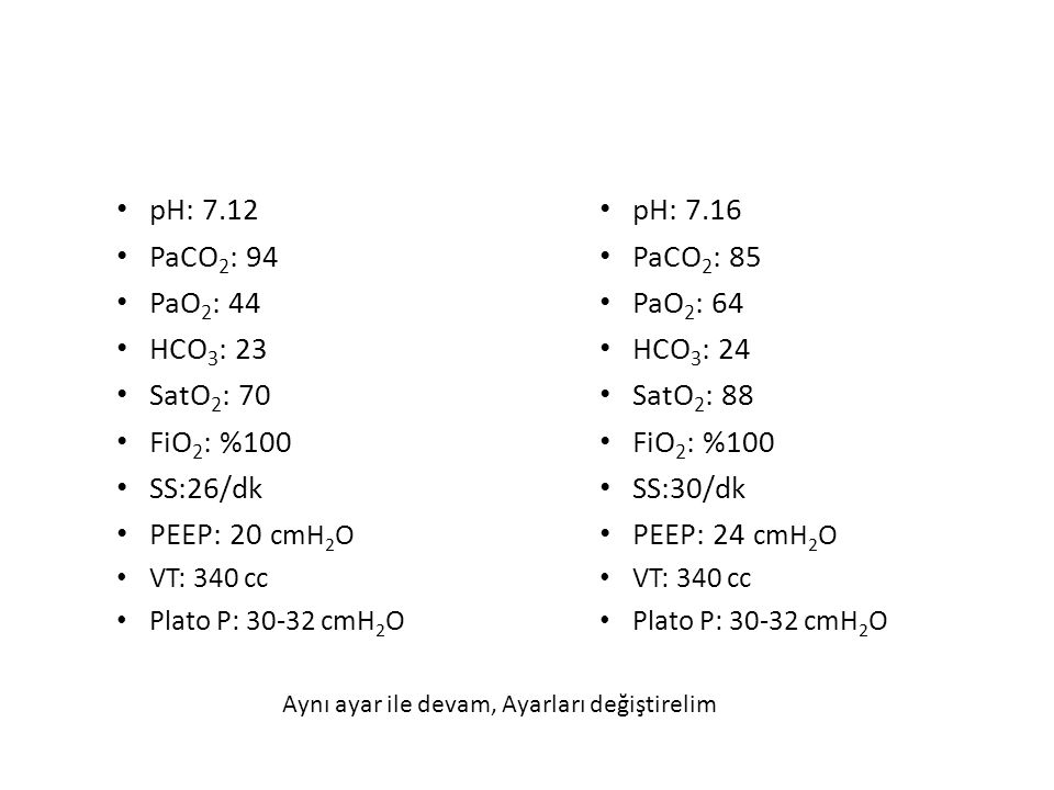 pH: 7.12 PaCO 2 : 94 PaO 2 : 44 HCO 3 : 23 SatO 2 : 70 FiO 2 : %100 SS:26/dk PEEP: 20 cmH 2 O VT: 340 cc Plato P: 30-32 cmH 2 O pH: 7.16 PaCO 2 : 85 P