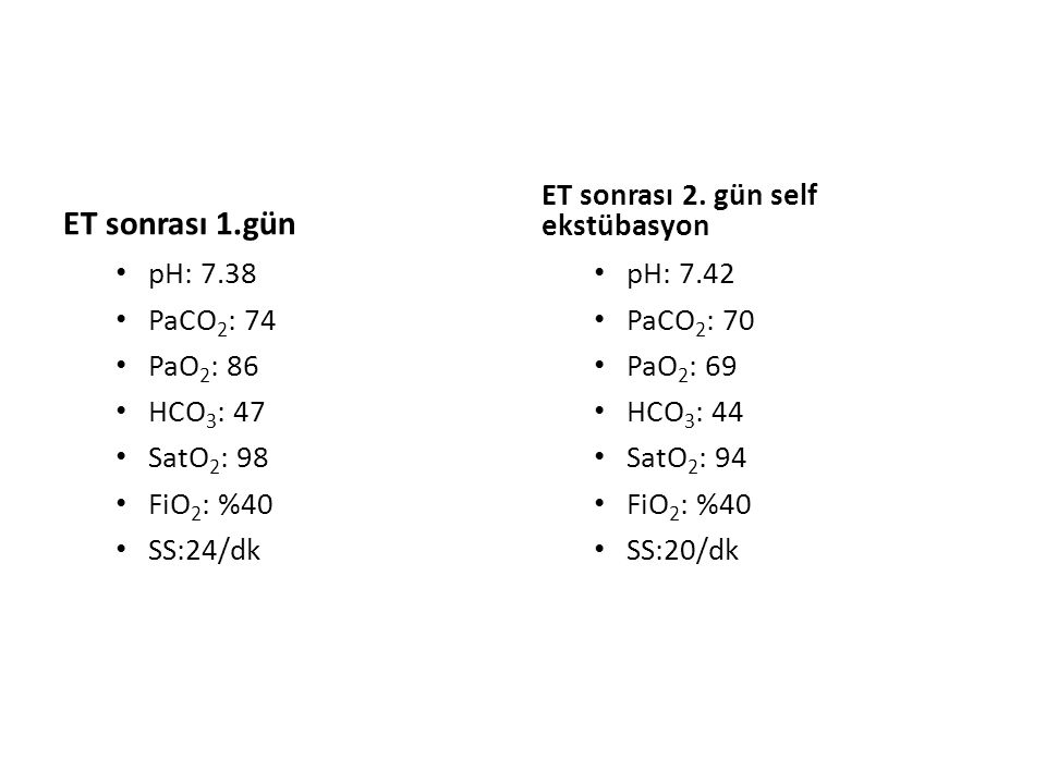 ET sonrası 1.gün pH: 7.38 PaCO 2 : 74 PaO 2 : 86 HCO 3 : 47 SatO 2 : 98 FiO 2 : %40 SS:24/dk ET sonrası 2. gün self ekstübasyon pH: 7.42 PaCO 2 : 70 P