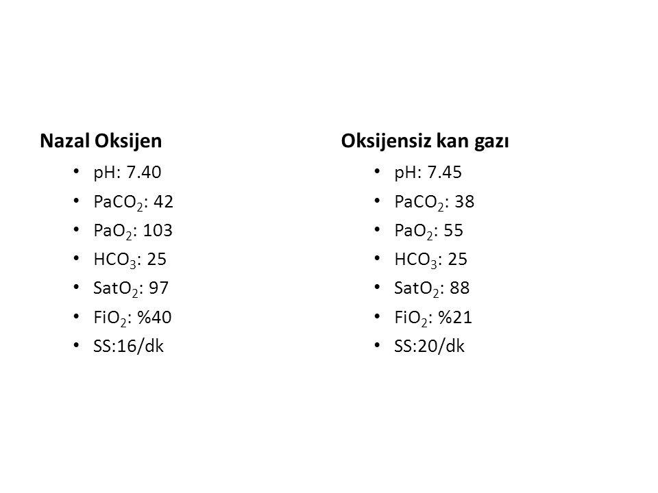 Nazal Oksijen pH: 7.40 PaCO 2 : 42 PaO 2 : 103 HCO 3 : 25 SatO 2 : 97 FiO 2 : %40 SS:16/dk Oksijensiz kan gazı pH: 7.45 PaCO 2 : 38 PaO 2 : 55 HCO 3 :