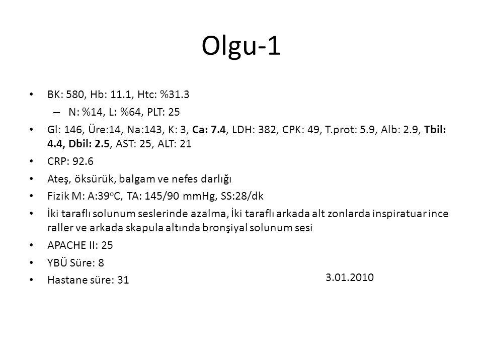 Olgu-1 BK: 580, Hb: 11.1, Htc: %31.3 – N: %14, L: %64, PLT: 25 Gl: 146, Üre:14, Na:143, K: 3, Ca: 7.4, LDH: 382, CPK: 49, T.prot: 5.9, Alb: 2.9, Tbil: