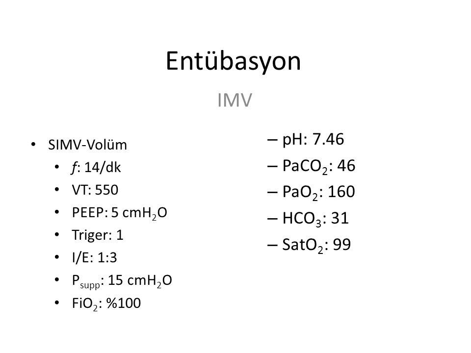 Entübasyon IMV – pH: 7.46 – PaCO 2 : 46 – PaO 2 : 160 – HCO 3 : 31 – SatO 2 : 99 SIMV-Volüm f: 14/dk VT: 550 PEEP: 5 cmH 2 O Triger: 1 I/E: 1:3 P supp
