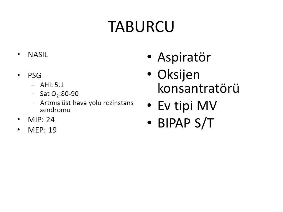 TABURCU NASIL PSG – AHI: 5.1 – Sat O 2 :80-90 – Artmış üst hava yolu rezinstans sendromu MIP: 24 MEP: 19 Aspiratör Oksijen konsantratörü Ev tipi MV BI
