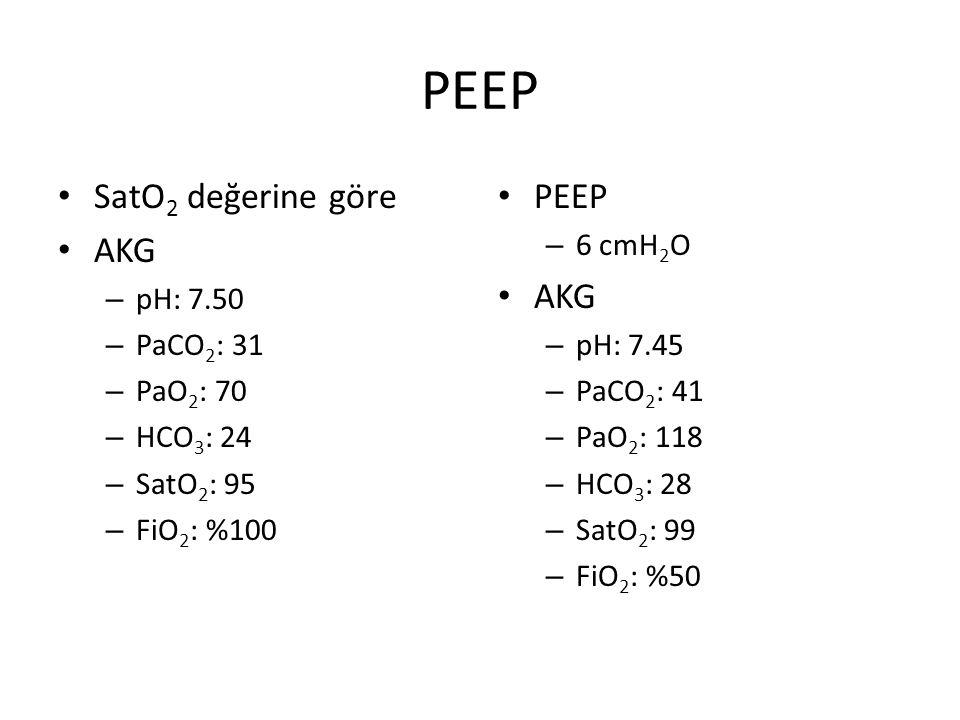 PEEP SatO 2 değerine göre AKG – pH: 7.50 – PaCO 2 : 31 – PaO 2 : 70 – HCO 3 : 24 – SatO 2 : 95 – FiO 2 : %100 PEEP – 6 cmH 2 O AKG – pH: 7.45 – PaCO 2