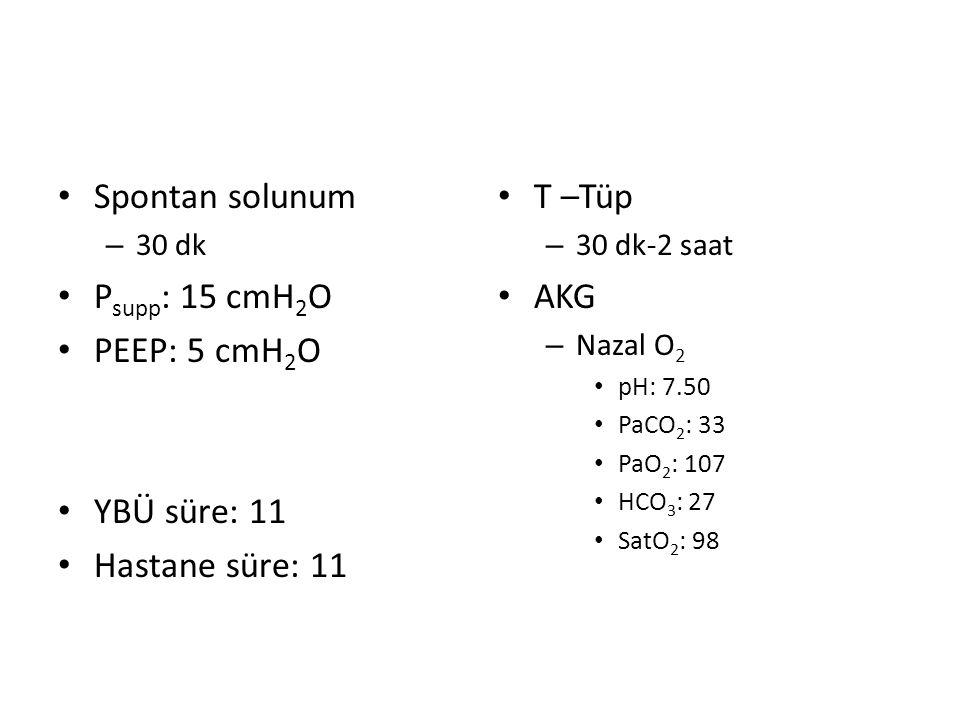 Spontan solunum – 30 dk P supp : 15 cmH 2 O PEEP: 5 cmH 2 O YBÜ süre: 11 Hastane süre: 11 T –Tüp – 30 dk-2 saat AKG – Nazal O 2 pH: 7.50 PaCO 2 : 33 P
