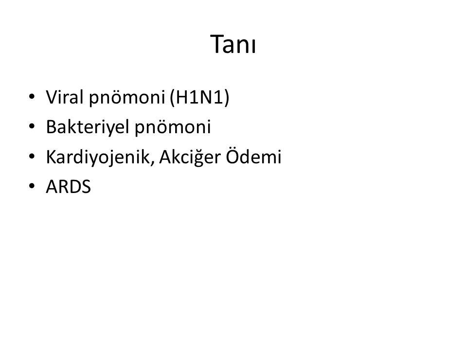 Tanı Viral pnömoni (H1N1) Bakteriyel pnömoni Kardiyojenik, Akciğer Ödemi ARDS