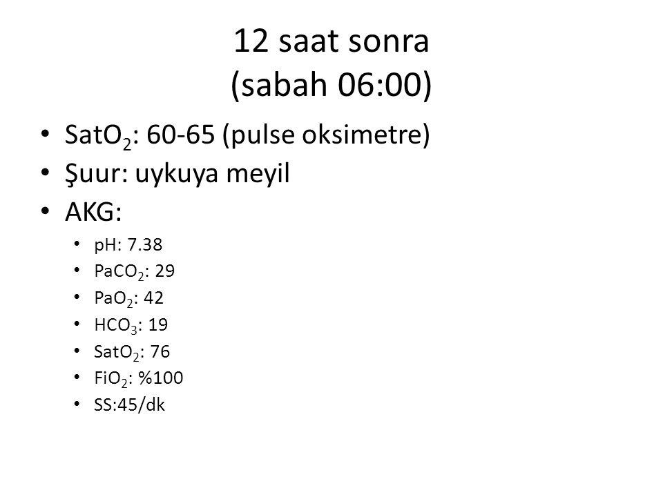 12 saat sonra (sabah 06:00) SatO 2 : 60-65 (pulse oksimetre) Şuur: uykuya meyil AKG: pH: 7.38 PaCO 2 : 29 PaO 2 : 42 HCO 3 : 19 SatO 2 : 76 FiO 2 : %1