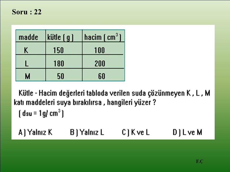 F.Ç Soru : 22