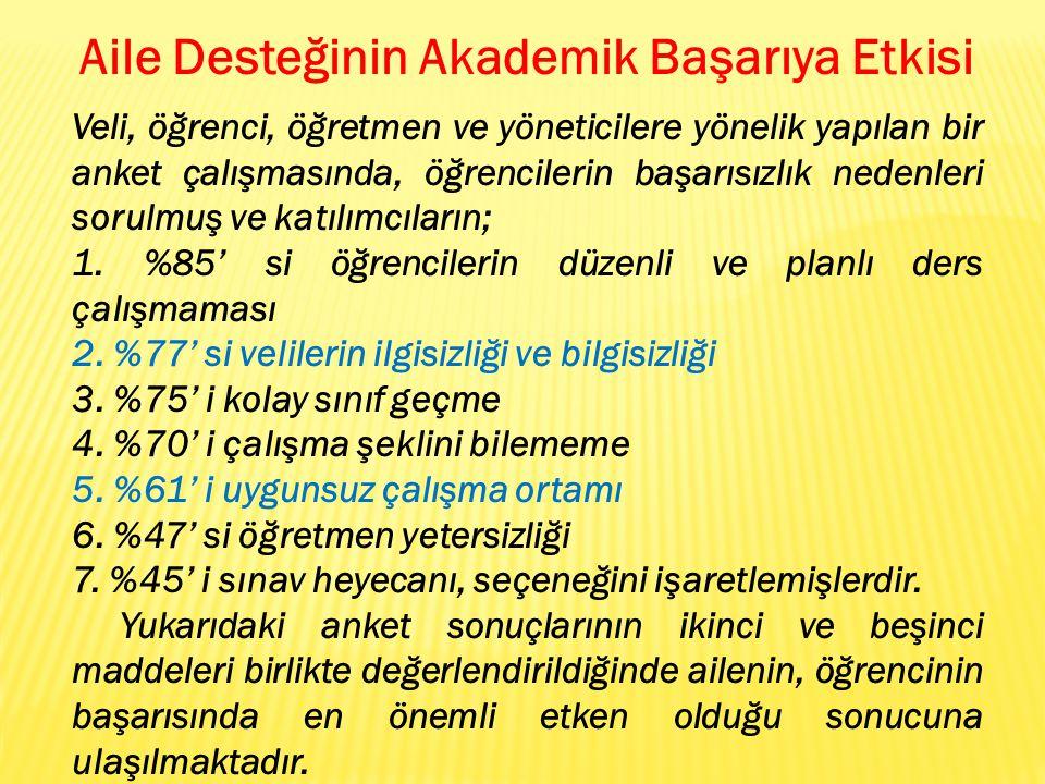 Ailenin Eğitim Sürecine Katılımını Engelleyen Faktörler Türkiye'de, anne ve babaların çocuklarının eğitimine hemen her aşamada katılmaları gerektiği konusunda yasal düzenlemeler yapılmıştır.