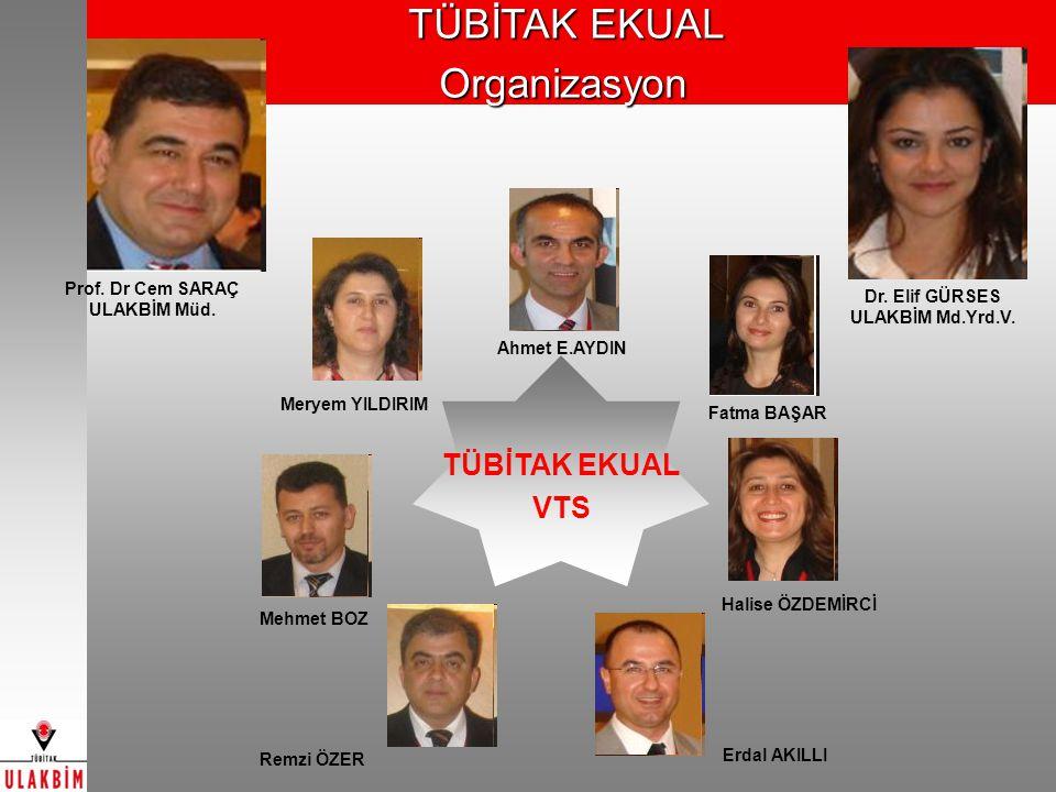 TÜBİTAK EKUAL Organizasyon VTS Prof.Dr Cem SARAÇ ULAKBİM Müd.