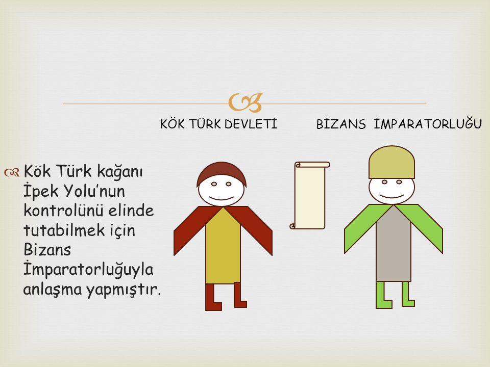   Kök Türk kağanı İpek Yolu'nun kontrolünü elinde tutabilmek için Bizans İmparatorluğuyla anlaşma yapmıştır.