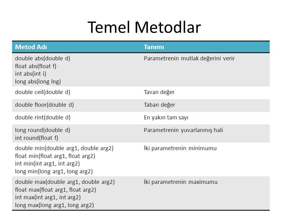 Temel Metodlar Metod AdıTanımı double abs(double d) float abs(float f) int abs(int i) long abs(long lng) Parametrenin mutlak değerini verir double cei