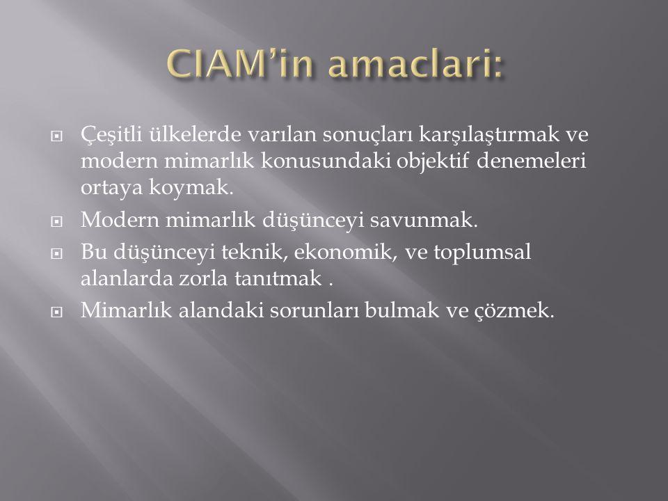 CIAM'in ele aldığı ilk konu Minimum Konut dargelirli sınıfların konut sorunu olmuştur.