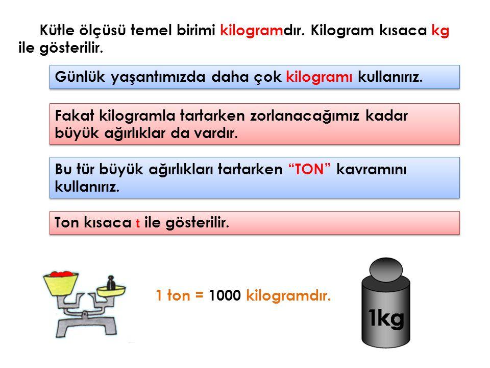 Kütle ölçüsü temel birimi kilogramdır. Kilogram kısaca kg ile gösterilir. Günlük yaşantımızda daha çok kilogramı kullanırız. Günlük yaşantımızda daha