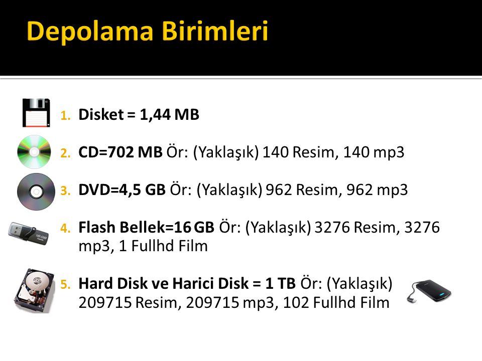 1.Disket = 1,44 MB 2. CD=702 MB Ör: (Yaklaşık) 140 Resim, 140 mp3 3.