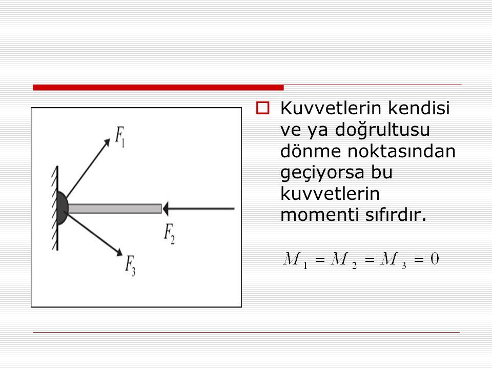  Kuvvetlerin kendisi ve ya doğrultusu dönme noktasından geçiyorsa bu kuvvetlerin momenti sıfırdır.