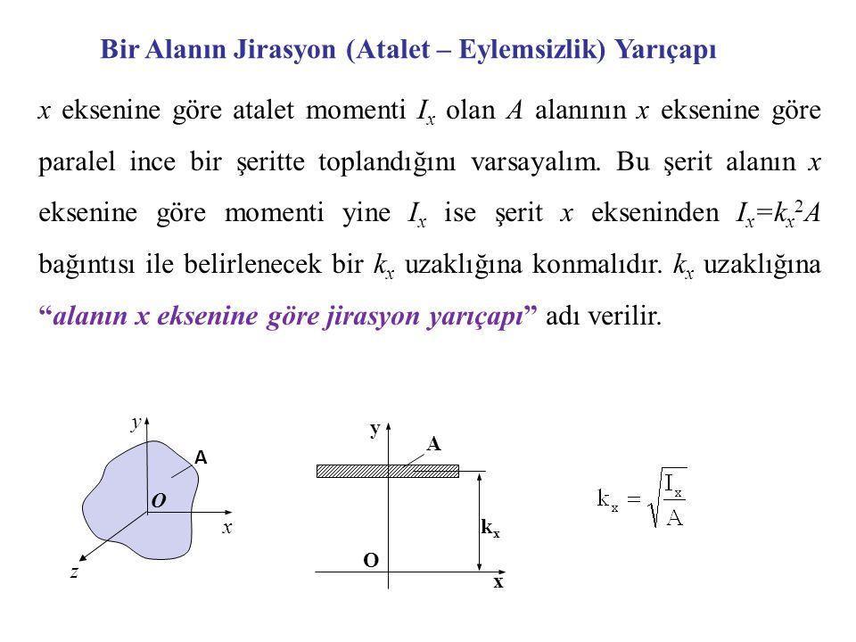 Bir Alanın Jirasyon (Atalet – Eylemsizlik) Yarıçapı x eksenine göre atalet momenti I x olan A alanının x eksenine göre paralel ince bir şeritte toplandığını varsayalım.