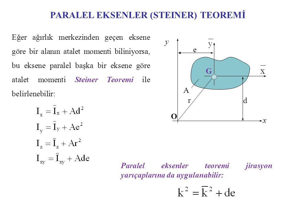 PARALEL EKSENLER (STEINER) TEOREMİ G x y O d e A r Eğer ağırlık merkezinden geçen eksene göre bir alanın atalet momenti biliniyorsa, bu eksene paralel başka bir eksene göre atalet momenti Steiner Teoremi ile belirlenebilir: Paralel eksenler teoremi jirasyon yarıçaplarına da uygulanabilir:
