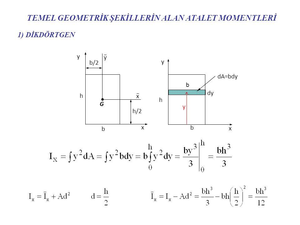 TEMEL GEOMETRİK ŞEKİLLERİN ALAN ATALET MOMENTLERİ 1) DİKDÖRTGEN b G x y b/2 h/2 h b y x y y x dy dA=bdy b h