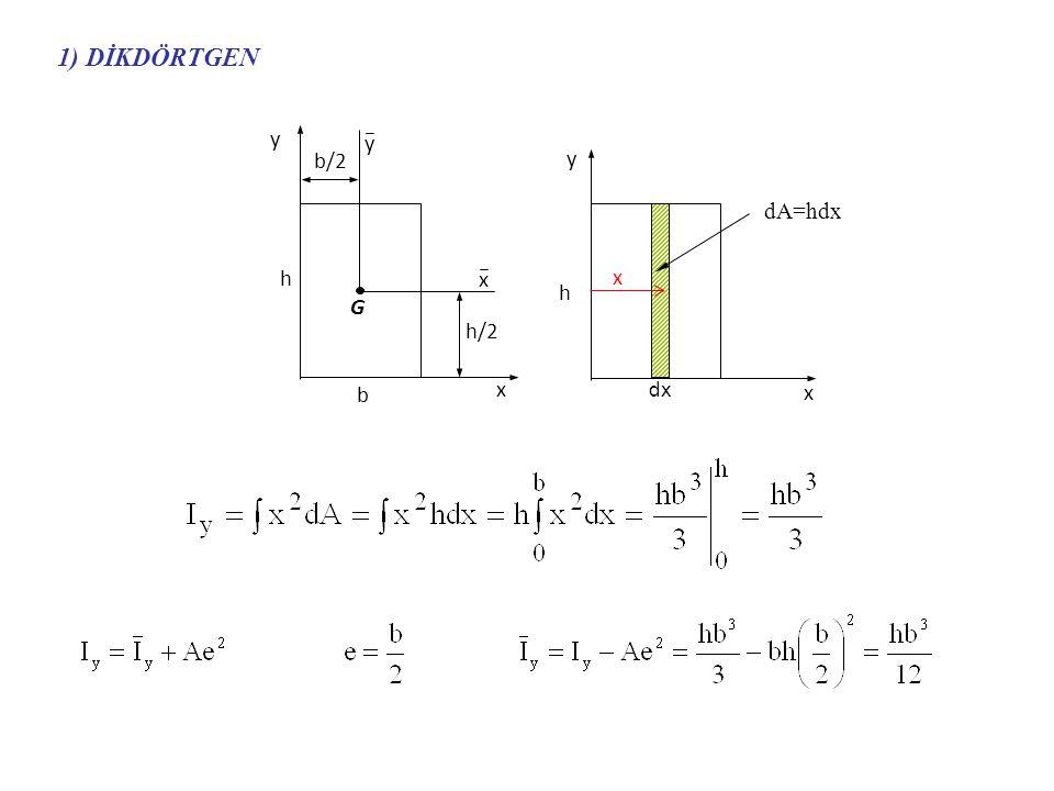1) DİKDÖRTGEN dx G x y b/2 h/2 h b y x y x x dA=hdx h