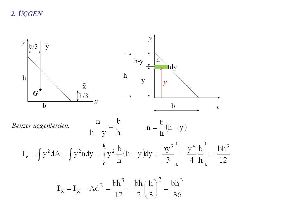 2. ÜÇGEN G x y b/3 h/3 h b y x h b y x dy h-y y n y Benzer üçgenlerden,