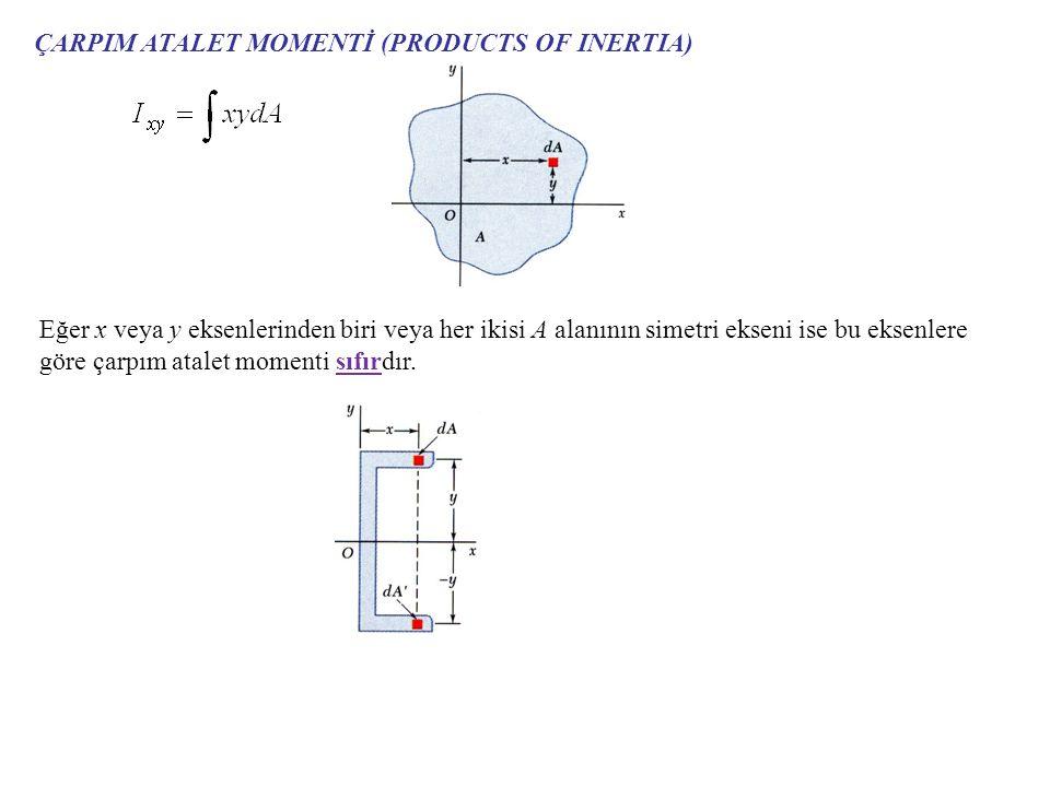 ÇARPIM ATALET MOMENTİ (PRODUCTS OF INERTIA) Eğer x veya y eksenlerinden biri veya her ikisi A alanının simetri ekseni ise bu eksenlere göre çarpım atalet momenti sıfırdır.