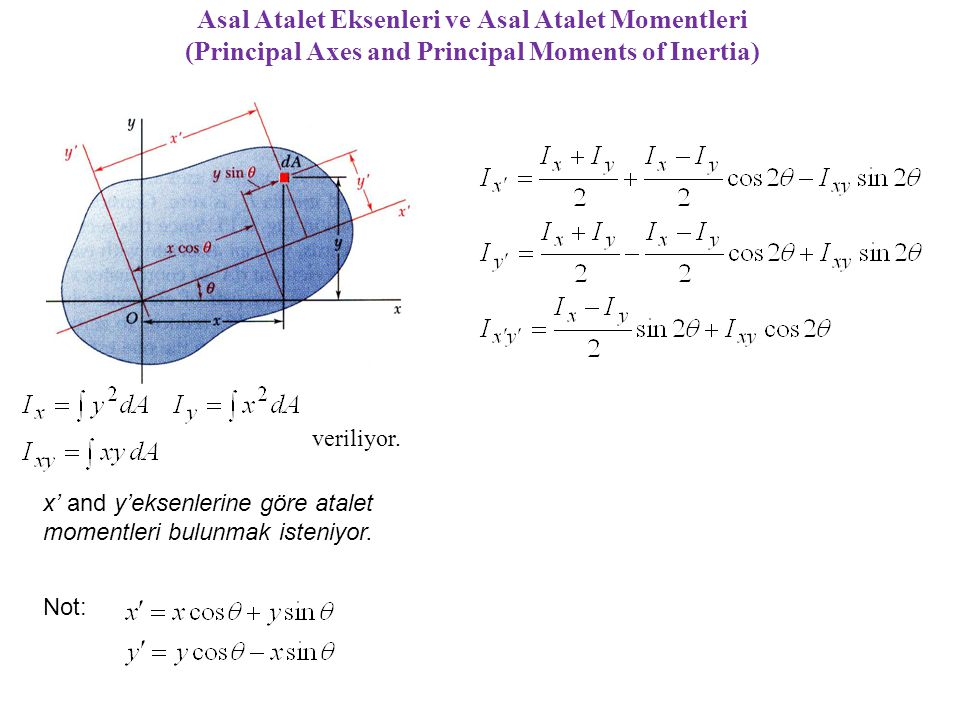 Asal Atalet Eksenleri ve Asal Atalet Momentleri (Principal Axes and Principal Moments of Inertia) veriliyor. x' and y'eksenlerine göre atalet momentle