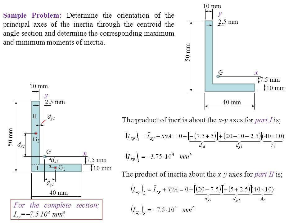 Sample Problem: Determine the orientation of the principal axes of the inertia through the centroid the angle section and determine the corresponding