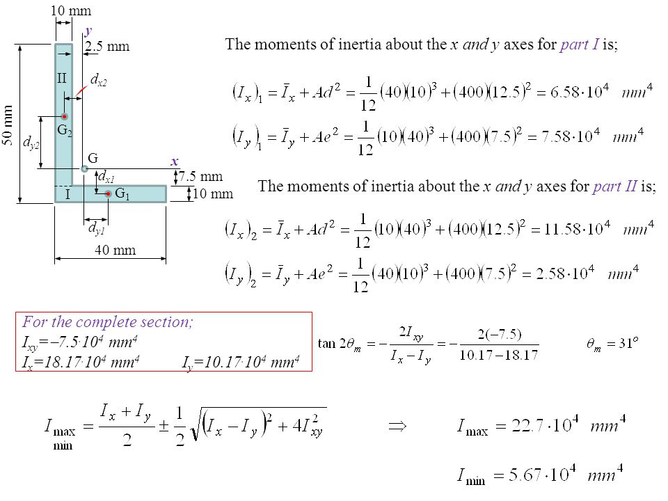 The moments of inertia about the x and y axes for part I is; 40 mm 10 mm 7.5 mm G 2.5 mm I II G1G1 G2G2 d y1 d x1 d x2 d y2 50 mm x y The moments of inertia about the x and y axes for part II is; For the complete section; I xy =  7.5.