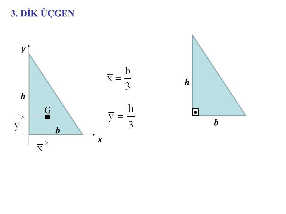 3. DİK ÜÇGEN G x y h b h b