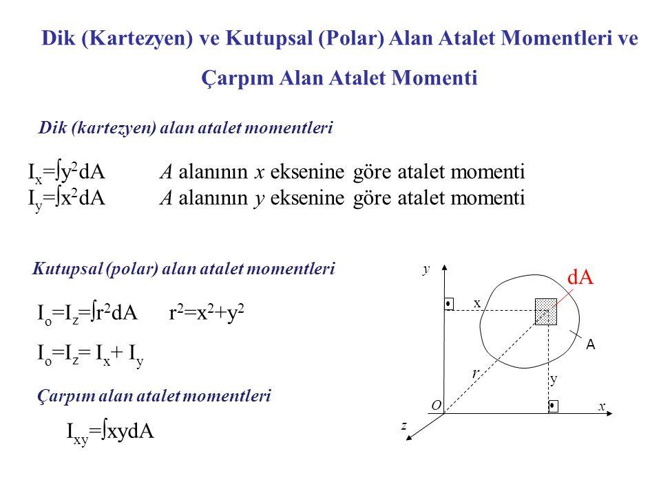 Dik (Kartezyen) ve Kutupsal (Polar) Alan Atalet Momentleri ve Çarpım Alan Atalet Momenti I x =  y 2 dA A alanının x eksenine göre atalet momenti I y =  x 2 dAA alanının y eksenine göre atalet momenti Dik (kartezyen) alan atalet momentleri Kutupsal (polar) alan atalet momentleri x y r O A dA x y z I o =I z =  r 2 dAr 2 =x 2 +y 2 I o =I z = I x + I y Çarpım alan atalet momentleri I xy =  xydA