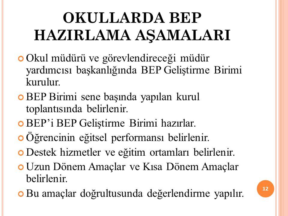 OKULLARDA BEP HAZIRLAMA AŞAMALARI Okul müdürü ve görevlendireceği müdür yardımcısı başkanlığında BEP Geliştirme Birimi kurulur.