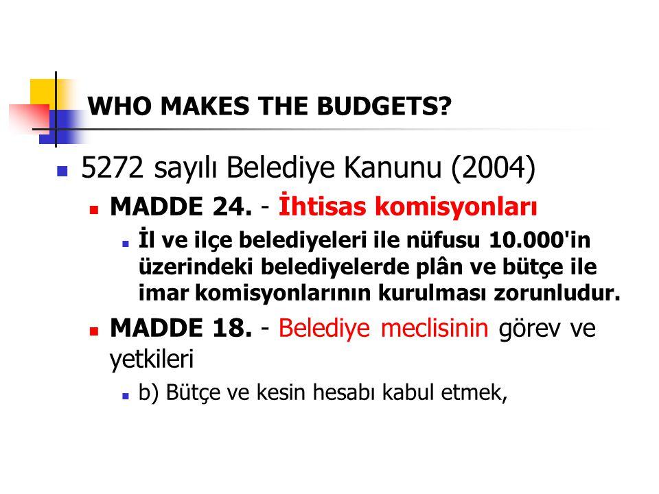 5272 sayılı Belediye Kanunu (2004) MADDE 24.