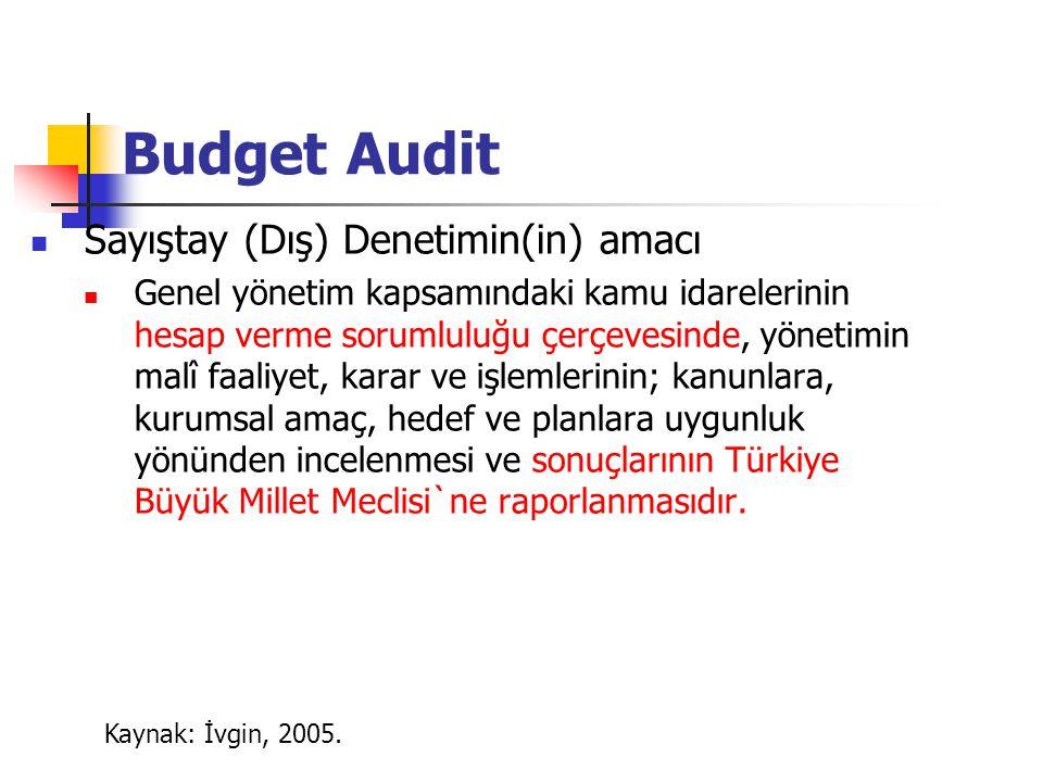 Budget Audit Sayıştay (Dış) Denetimin(in) amacı Genel yönetim kapsamındaki kamu idarelerinin hesap verme sorumluluğu çerçevesinde, yönetimin malî faaliyet, karar ve işlemlerinin; kanunlara, kurumsal amaç, hedef ve planlara uygunluk yönünden incelenmesi ve sonuçlarının Türkiye Büyük Millet Meclisi`ne raporlanmasıdır.