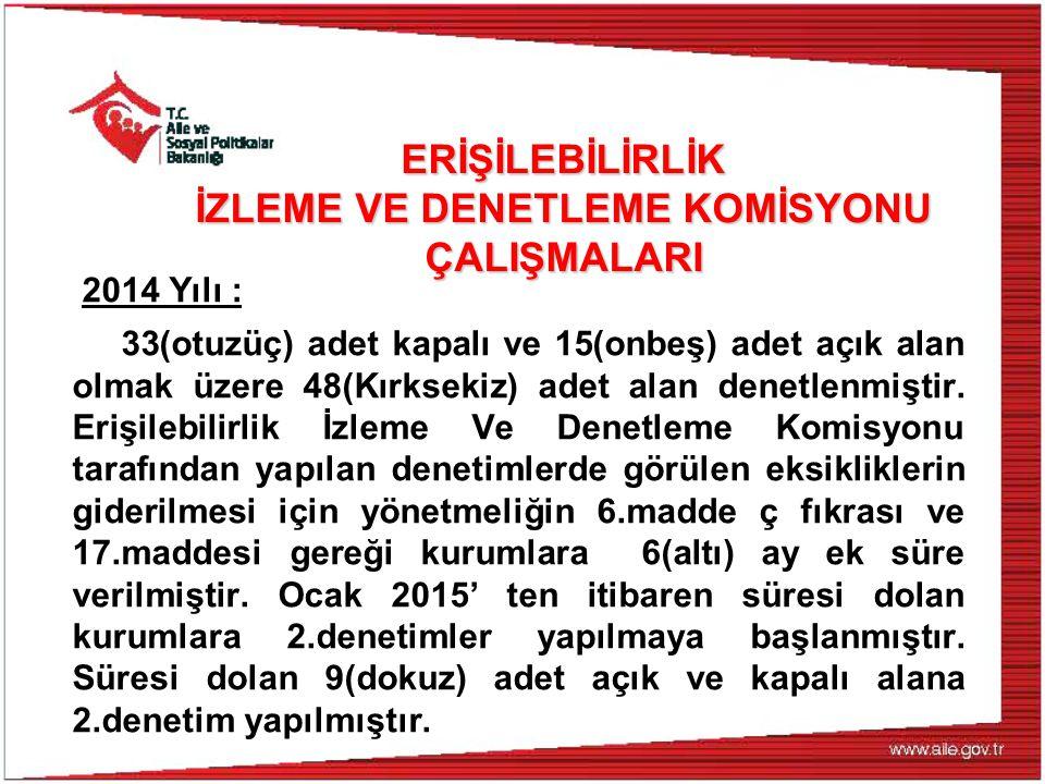 ERİŞİLEBİLİRLİK İZLEME VE DENETLEME KOMİSYONU ÇALIŞMALARI 2014 Yılı : 33(otuzüç) adet kapalı ve 15(onbeş) adet açık alan olmak üzere 48(Kırksekiz) adet alan denetlenmiştir.