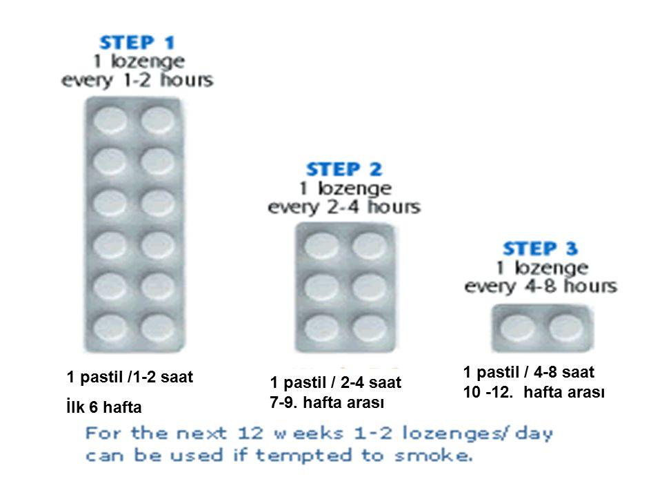 1 pastil /1-2 saat İlk 6 hafta 1 pastil / 2-4 saat 7-9. hafta arası 1 pastil / 4-8 saat 10 -12. hafta arası