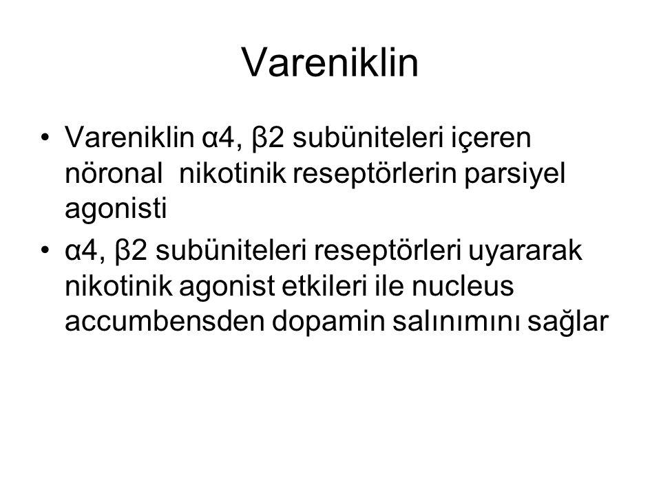 Vareniklin Vareniklin α4, β2 subüniteleri içeren nöronal nikotinik reseptörlerin parsiyel agonisti α4, β2 subüniteleri reseptörleri uyararak nikotinik