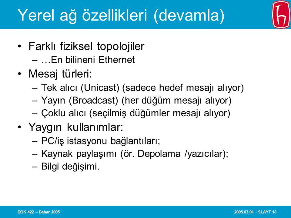 2005.03.01 - SLAYT 18DOK 422 – Bahar 2005 Yerel ağ özellikleri (devamla) Farklı fiziksel topolojiler –…En bilineni Ethernet Mesaj türleri: –Tek alıcı (Unicast) (sadece hedef mesajı alıyor) –Yayın (Broadcast) (her düğüm mesajı alıyor) –Çoklu alıcı (seçilmiş düğümler mesajı alıyor) Yaygın kullanımlar: –PC/iş istasyonu bağlantıları; –Kaynak paylaşımı (ör.
