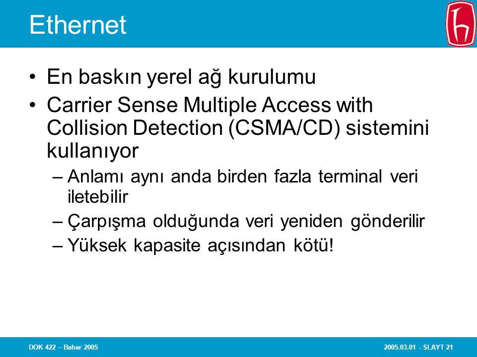 2005.03.01 - SLAYT 21DOK 422 – Bahar 2005 Ethernet En baskın yerel ağ kurulumu Carrier Sense Multiple Access with Collision Detection (CSMA/CD) sistemini kullanıyor –Anlamı aynı anda birden fazla terminal veri iletebilir –Çarpışma olduğunda veri yeniden gönderilir –Yüksek kapasite açısından kötü!