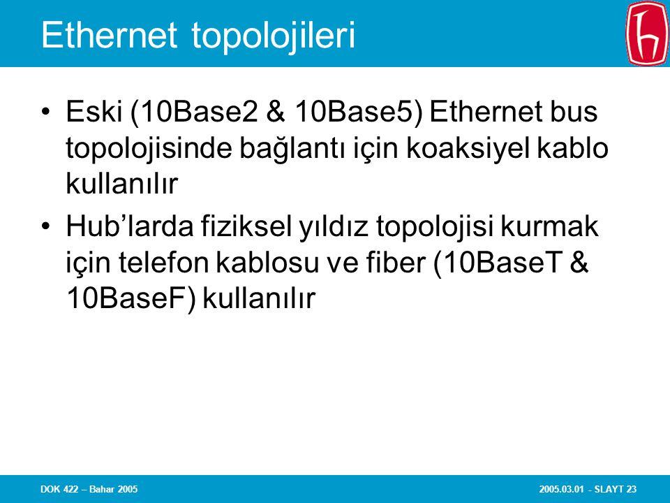 2005.03.01 - SLAYT 23DOK 422 – Bahar 2005 Ethernet topolojileri Eski (10Base2 & 10Base5) Ethernet bus topolojisinde bağlantı için koaksiyel kablo kullanılır Hub'larda fiziksel yıldız topolojisi kurmak için telefon kablosu ve fiber (10BaseT & 10BaseF) kullanılır