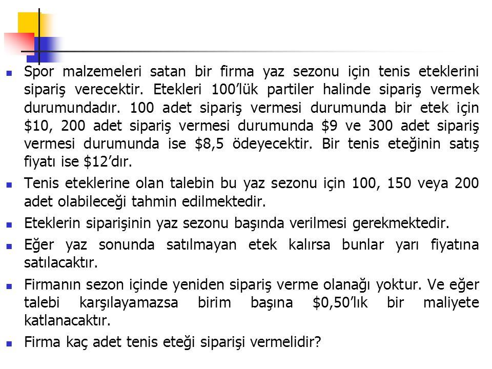 Karar Matrisi Sipariş Miktarı 100 adet ($10/br) s 1 200 adet ($9/br) s 2 300 adet ($8,5/br) s 3 Talep Edilen Miktar 100 adet Q 1 2000-150 150 adet Q 2 175300150 200 adet Q 3 150600450