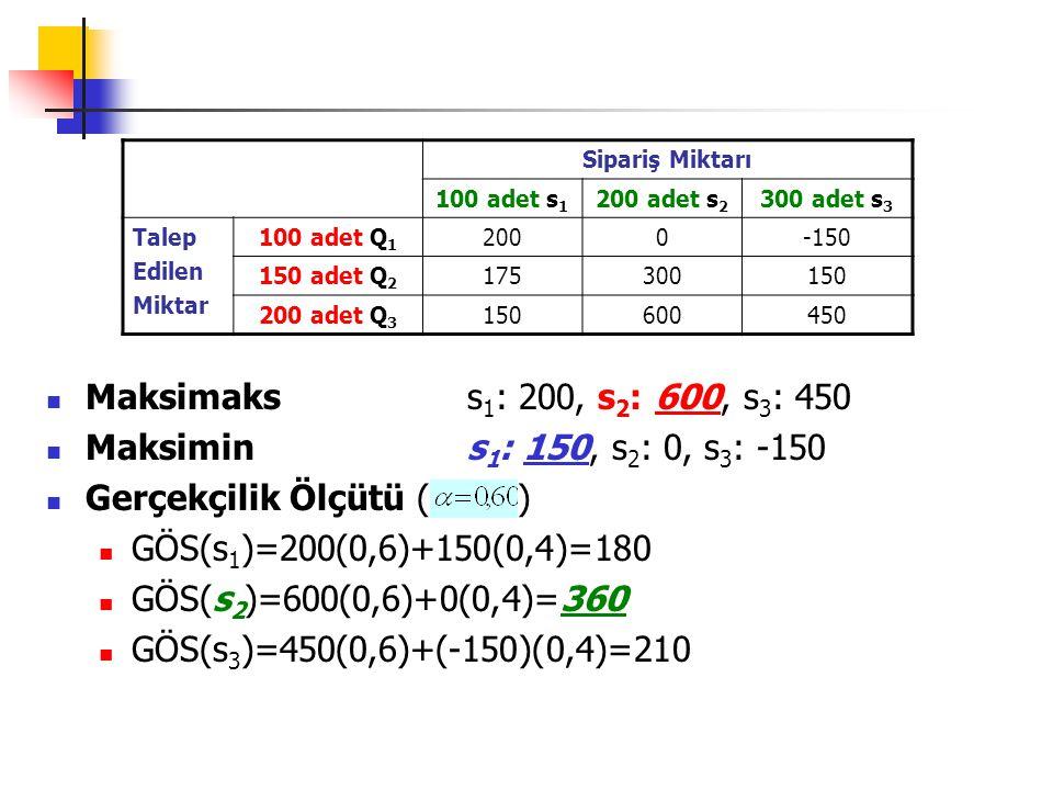 Sipariş Miktarı 100 adet s 1 200 adet s 2 300 adet s 3 Talep Edilen Miktar 100 adet Q 1 2000-150 150 adet Q 2 175300150 200 adet Q 3 150600450 Maksima