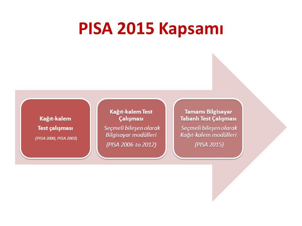 PISA 2015 Kapsamı Kağıt-kalem Test çalışması (PISA 2000, PISA 2003) Kağıt-kalem Test Çalışması Seçmeli bileşen olarak Bilgisayar modülleri (PISA 2006