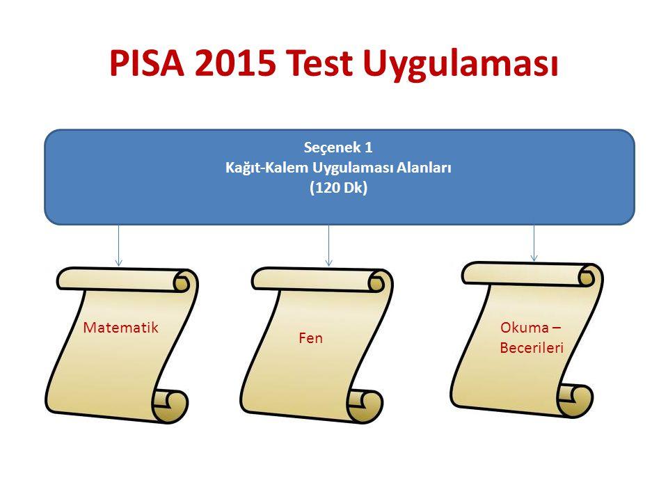 PISA 2015 Test Uygulaması Seçenek 1 Kağıt-Kalem Uygulaması Alanları (120 Dk) Matematik Fen Okuma – Becerileri