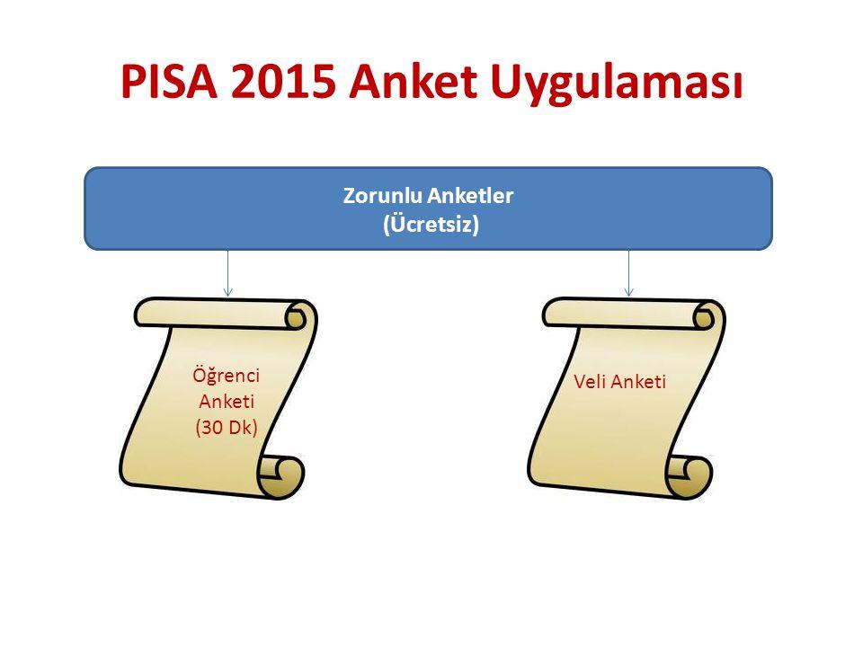 PISA 2015 Anket Uygulaması Zorunlu Anketler (Ücretsiz) Öğrenci Anketi (30 Dk) Veli Anketi