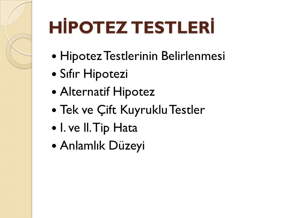 H İ POTEZ TESTLER İ Hipotez Testlerinin Belirlenmesi Sıfır Hipotezi Alternatif Hipotez Tek ve Çift Kuyruklu Testler I. ve ll. Tip Hata Anlamlık Düzeyi