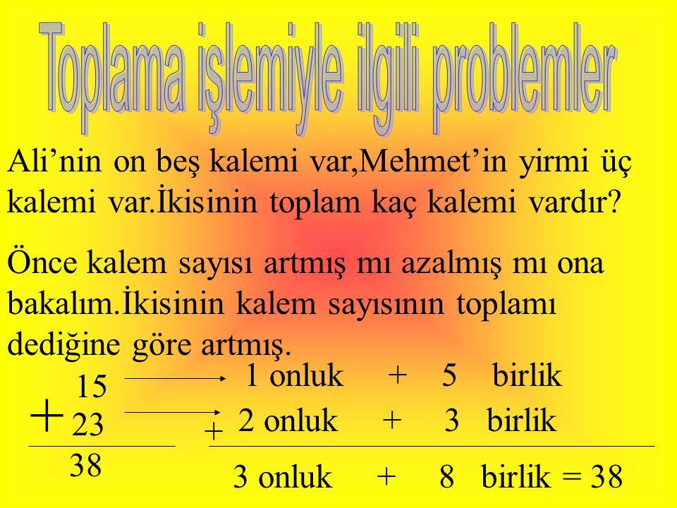 + = 3 + 0 = 3 TOPLAMA İŞLEMİNE SIFIRIN ETKİSİ Aşağıdaki kümelerde birinci kümenin 3(üç) tane elemanı vardır.İkinci kümenin 0(sıfır) elemanı varsa; iki kümenin toplam kaç elemanı vardır.